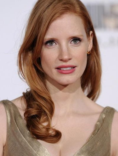 Jessica Chastain and High Sensitivity | Highly Sensitive Jessica Chastain Imdb